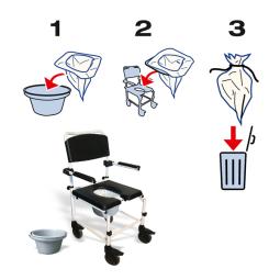 Commode Sacs doublure pour seaux de toilette